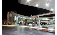 State of the fuel and convenience retail industry